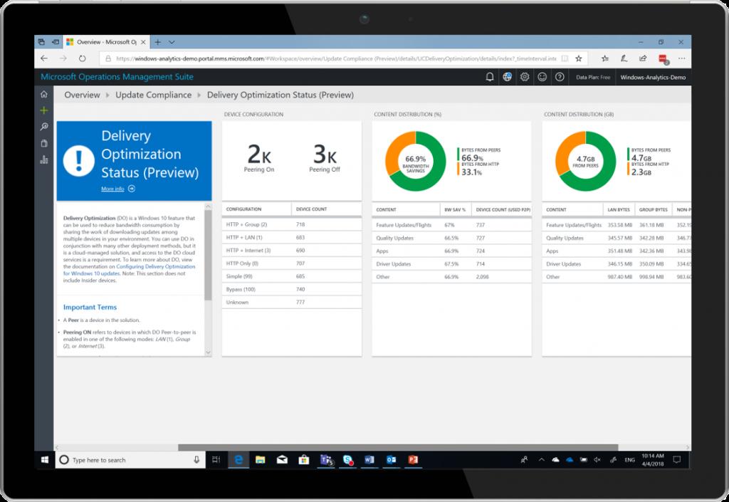 Delivery Optimization Status using Windows Analytics.